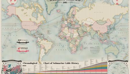 Todos los cables submarinos del mundo en un solo mapa