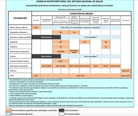 vacunas-menores-adolescentes-riesgo