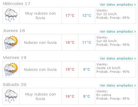 Se espera más lluvia en el Circuito de Jerez