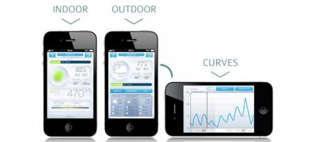 Distintas vistas de la aplicación de Netatmo en el iPhone