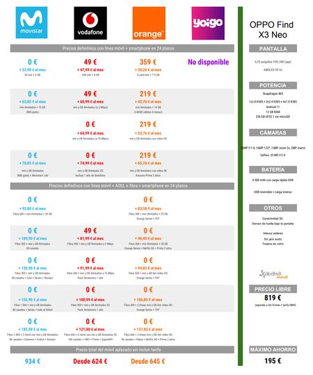 Comparativa Precios A Plazos Del Oppo Find X3 Neo Con Tarifas Movistar Orange