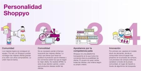 Shoppyo 3