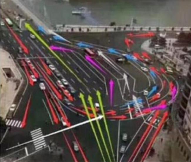 Y dices tú de rotondas... Mira el follón que tienen montado en China para cruzar una calle