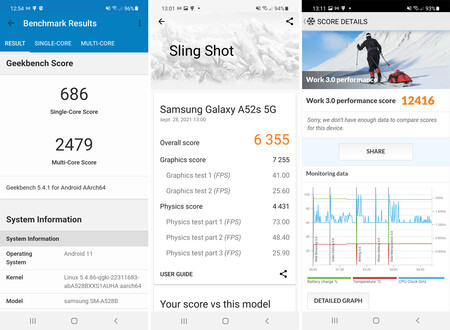 Samsung Galaxy A52s 5g Benchmarks