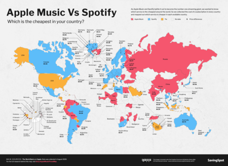 Comparación de precios de suscripción de Spotify y Apple Music por países.