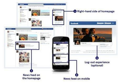 Formatos Facebook
