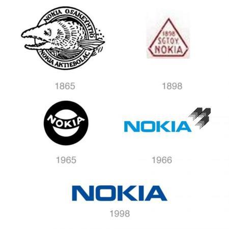 Nokia naming