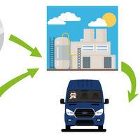 Aceite para tu auto...pero ¿De cocina?, es lo que usa la nueva Ford Transit para moverse