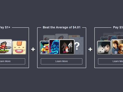 Humble Mobile Bundle: LIMBO, Never Alone, Eggggg, RunGunJumpGun y más por muy poco dinero