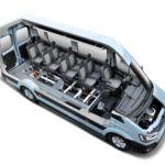 Hyundai H350 Fuel Cell, una furgoneta con pila de combustible de hidrógeno