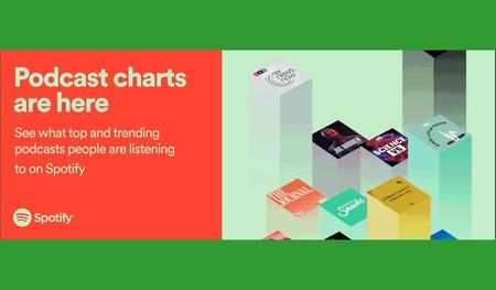 "Spotify estrena dos listas de éxitos para ""ayudarte a descubrir nuevos podcasts"""