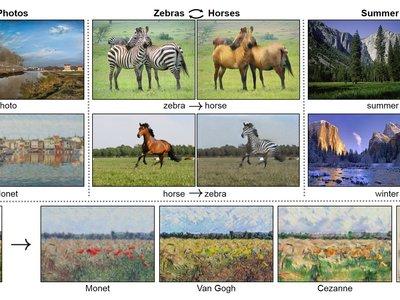 Este software transforma la imagen de un caballo en una cebra delante de tus ojos