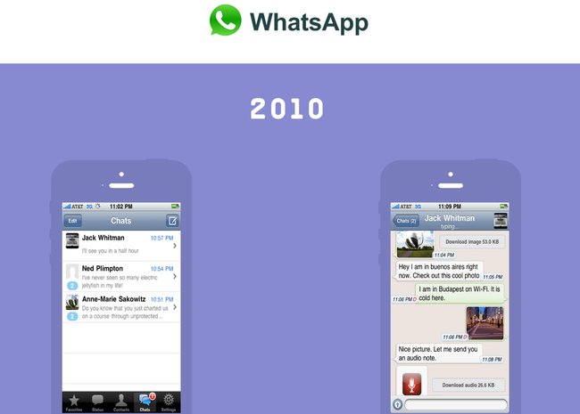 Whatsapp 2010