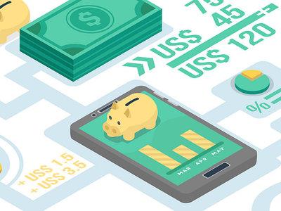 Esta es la tendencia en cuestiones de servicios financieros rumbo al año 2020