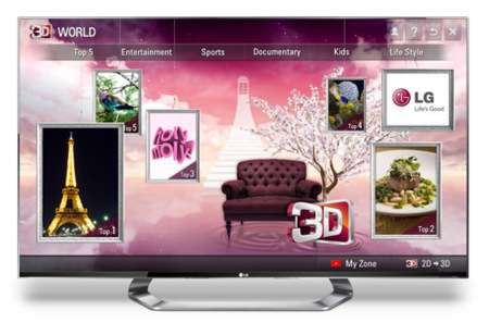 LG 3D World llenará de contenido tridimensional el televisor