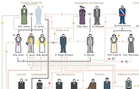 Infografía con las relaciones de 'Gran Hotel', la imagen de la semana