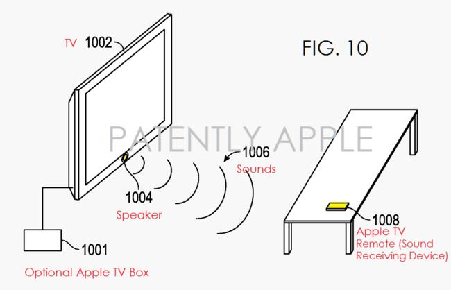 Patente Appletv
