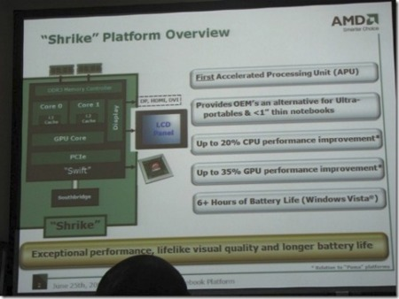 AMD Fusion para ultraportátiles