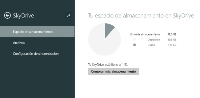 SkyDrive en Windows 8.1