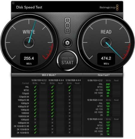 Resultados con bloques de 5GB de Blackmagic Disk Speed Test