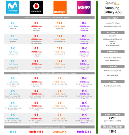 Comparativa Precios Samsung Galaxy A50 Con Movistar Vodafone Orange Yoigo
