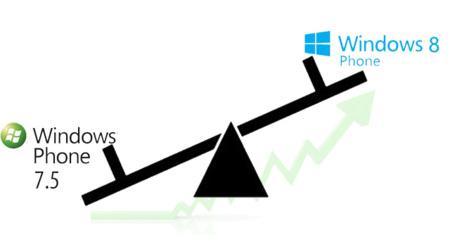 Windows Phone 8 en la balanza