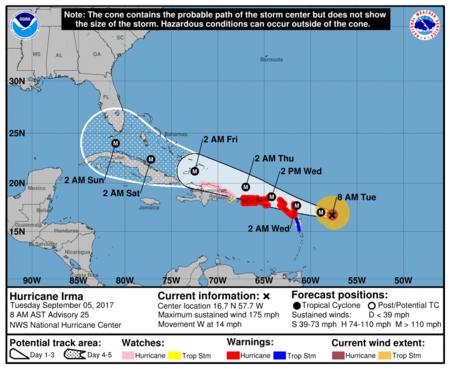 Resultado de imagen de imágenes de huracán irma actual