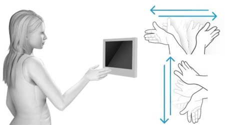 Mimesign, prototipo de control gestual para tablets