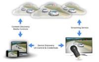 Google lanza públicamente su SDK para Chromecast, las apps compatibles para iOS están cerca