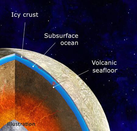 E Pia24477 Final Europa Volcanism New Pia 1041