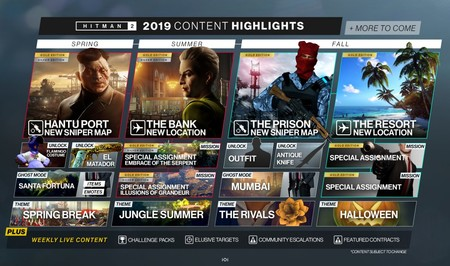 Hitman 2 Roadmap 1152x680