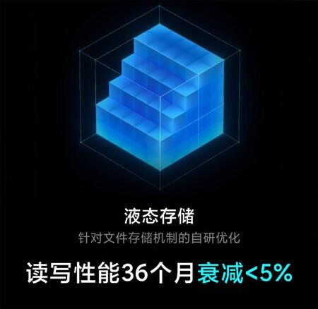 Miui 12 5 Enhanced Edition