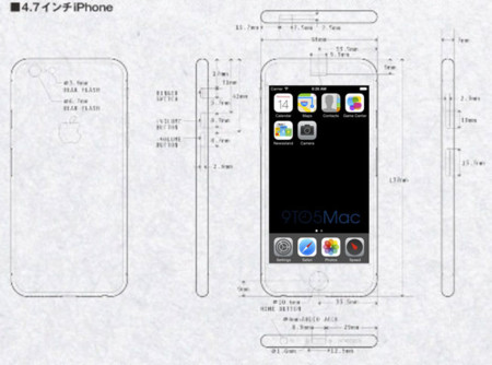 iPhone 6, destino... ¿1704x960 píxeles?