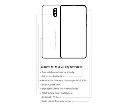 Xiaomi Mi Mix 2s esquema diseño
