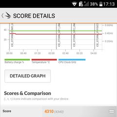 Foto 9 de 10 de la galería benchmarks-lg-x-screen en Xataka Android