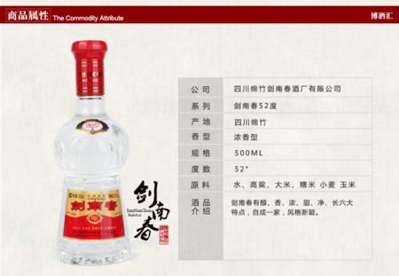 Jiannanchun
