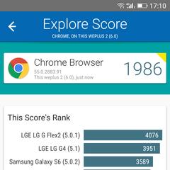 Foto 1 de 14 de la galería benchmarks-weimei-weplus-2 en Xataka Android