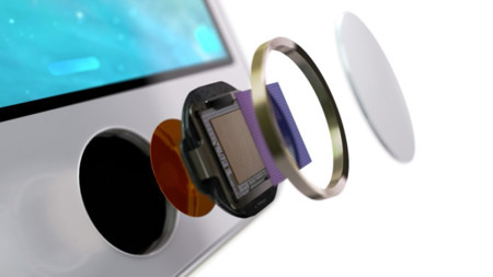 Touch ID del iPhone 5s