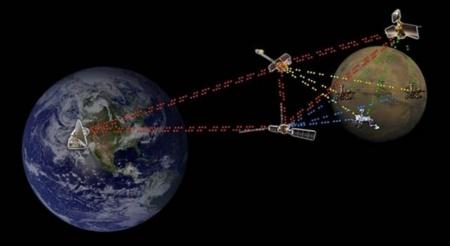 La NASA prueba con éxito el DTN o versión del IP para aplicaciones espaciales