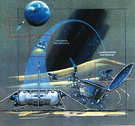 Lunokhod Mission