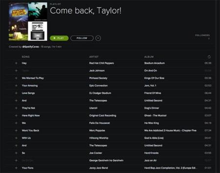 Lista Spotify Taylor