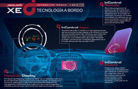 Así será la conectividad del próximo Jaguar XE