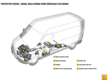 Renault Hydivu