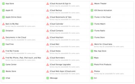 No sois vosotros: iCloud sufre caídas a nivel global