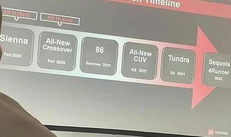 ¡Planes filtrados! Toyota presentará estos 6 modelos de aquí a 2022