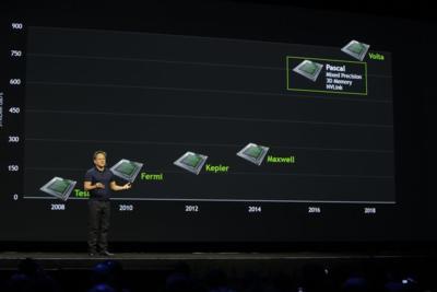 NVIDIA confirma Pascal de 16nm para el 2016, será 10x más rápido que Maxwell