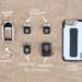 Olloclip Studio: amplía las posibilidades de grabación con tu iPhone