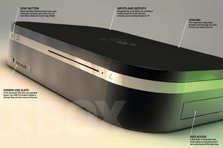 La famosa revista Xbox World revela detalles del siguiente Xbox