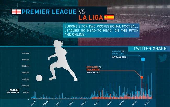 infografia-liga-top.jpg