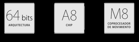 Hardware Iphone 6